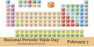 what is the purpose of the periodic table how what is the purpose of the periodic table and how is it