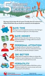 Cost Of Rent by Hitting The Slopes What Are The Pros Cons To Renting Versus