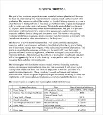 business plan format in word business proposal format business proposal letter templates dabul