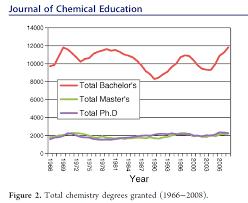 cover letter postdoc chemistry sample