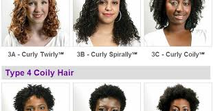 Hair Types by What Is My Hair Type Curl Pattern Rockin It Napptural