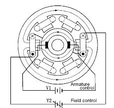 silnik dc obcowzbudny u003e separately excited dc motor