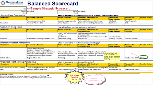 Customer Management Excel Template Balanced Scorecard Template Excel Balanced Scorecard