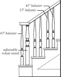 Banister Railing Code Stairs New Released Stairway Parts Fascinating Stairway Parts