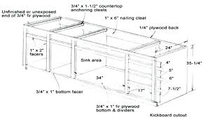 Dimensions Of Kitchen Cabinets Kitchen Countertop Dimensions Standard Depth Medium Size Of