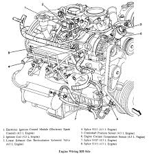chevy s10 my 95 chevy s10 v 6 starts missing when i am accelerating