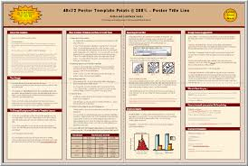 powerpoint scientific poster template powerpoint templates for