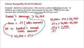 image gallery inequality math problems