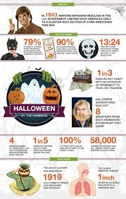 halloween by the numbers the onion america u0027s finest news source