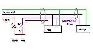 wiring diagram for photocell sensor u2013 the wiring diagram