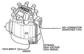 350 plug wire diagram wiring diagram simonand