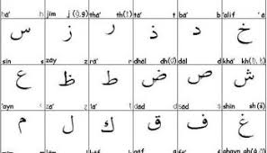 learn korean alphabet learn korean alphabet letters
