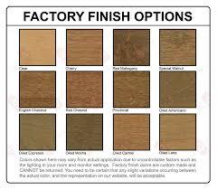 Craftsman 3 Panel Interior Door Krosswood Doors Kw 325 2 6 U0027 8