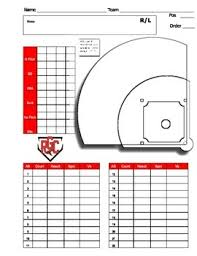baseball scouting report template hitting pitching and coaches scouting chart by bickerton baseball