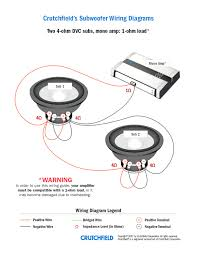 1 dvc 4 ohm 2 ch low imp in subwoofer wiring diagram dual ideas of