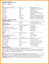 Example Acting Resume Appealing Dance Resume Examples Dance Resume Example Truck