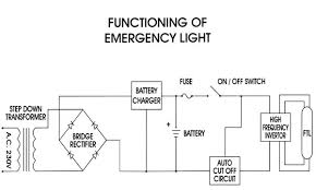 unit equipment emergency lighting prolite manufacturers of emergency lights exit signs