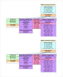 excel organizational chart template 5 free excel documents