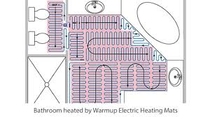 underfloor heating for your bathroom warmup