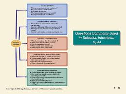 what questions do you get asked in a job interview copyright 2008 by nelson a division of thomson canada limited