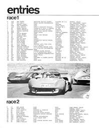 riverside list of races racing sports cars