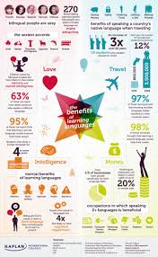 150 best infographics images on pinterest infographics english it u0027s a fact bilingual people are sexy an interesting infographic about the benefits of learning languages by kaplan international
