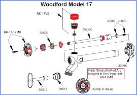 Repair Outside Faucet Woodford Model 17 Repair Parts