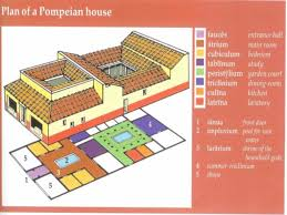 shouse house plans house plan download floor plan of a roman house adhome pompeii