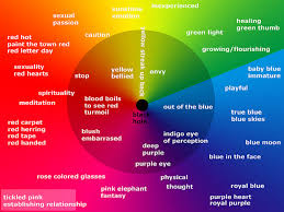 paint color and mood paint colors moods chart color mood affects your home living now