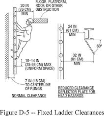What Is Standard Handrail Height Ladders 1910 23 Occupational Safety And Health Administration
