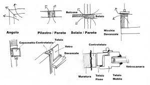 ponte termico davanzale il problema dei ponti termici cosa sono e come risolverli