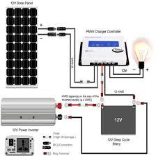 solar controller wiring diagram wiring diagram simonand