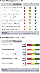 cardiopulmonary resuscitation quality improving cardiac
