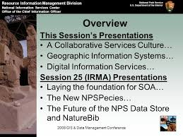 Department Of The Interior National Park Service National Park Service U S Department Of The Interior 2008 Gis