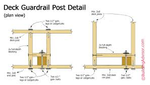 Handrail Construction Detail Building Sturdy Deck Railings Buildingadvisor