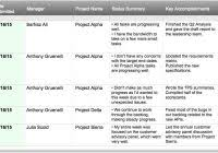 manpower planning template xls and project management dashboard