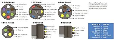 7 pin trailer wiring schematic brake diagram way endearing