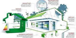 energy efficient house designs most energy efficient home designs beautyconcierge me