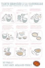 dessin recette de cuisine dessin recette de cuisine 28 images recette de granola 224