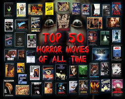 are you going to survive in a horror movie playbuzz