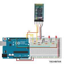 ardudroid simple bluetooth control for arduino and android