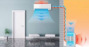 Mitsubishi Electric Air Curtains How Does A Heat Pump Work Mitsubishi Electric