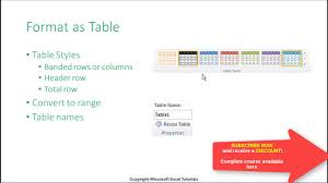 microsoft excel create a table from a list how to create a table