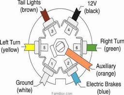7 blade wiring diagram ford wiring diagrams instruction