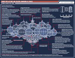 tardis blueprint file 001 by time lord rassilon on deviantart