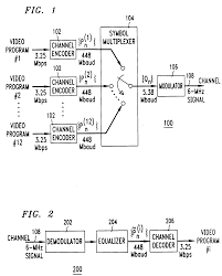 patent ep0641087a2 concatenated reed solomon code and trellis