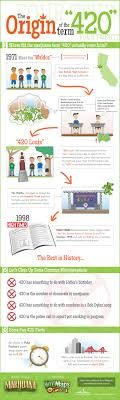 where did the term 420 come from anyway daily infographic