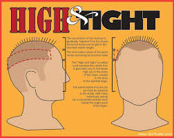 pictures of a high and tight haircut best 25 high and tight haircut ideas on pinterest high and