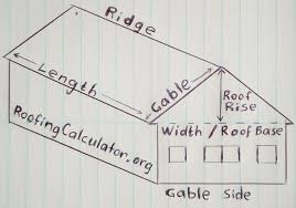 Estimating Roof Square Footage by How To Calculate Square Footage Of A Roof With Different Shapes