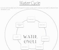 100 the water cycle worksheet the water cycle ms williams